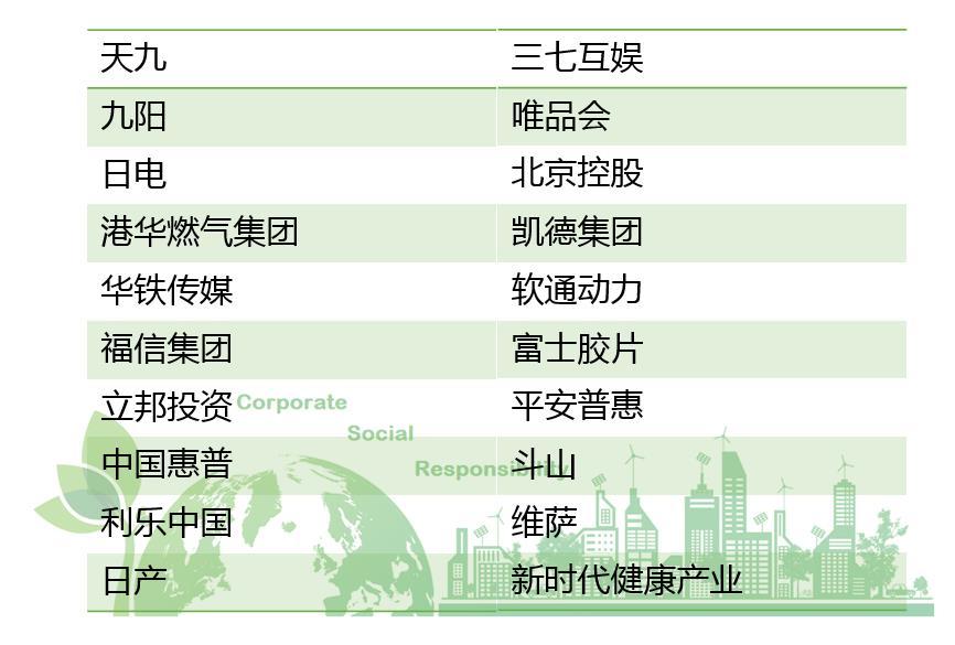 019全球最有价值的100个科技品牌排行榜,华为、微信、QQ、淘宝进前十