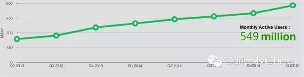 腾讯发布2015微信用户数据报告