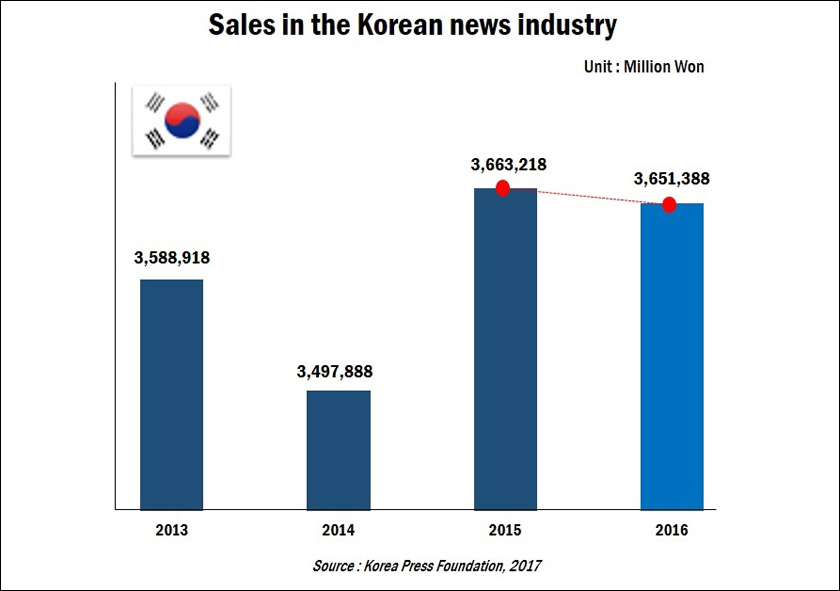 High context culture: What PR-Pros need to know about South Korea