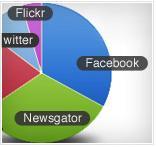 全球i媒体监测